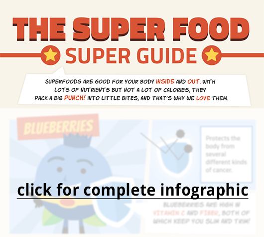 The Super Food Super Guide