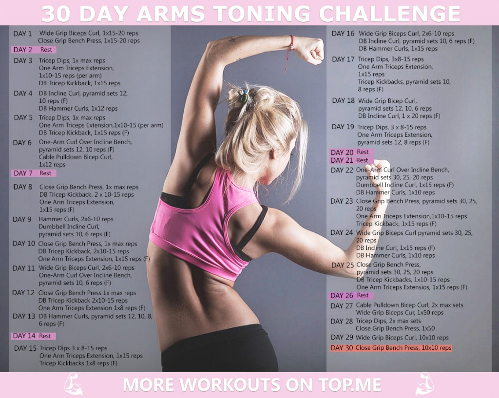 The 30-Day Challenge for Sexy and Toned Arms