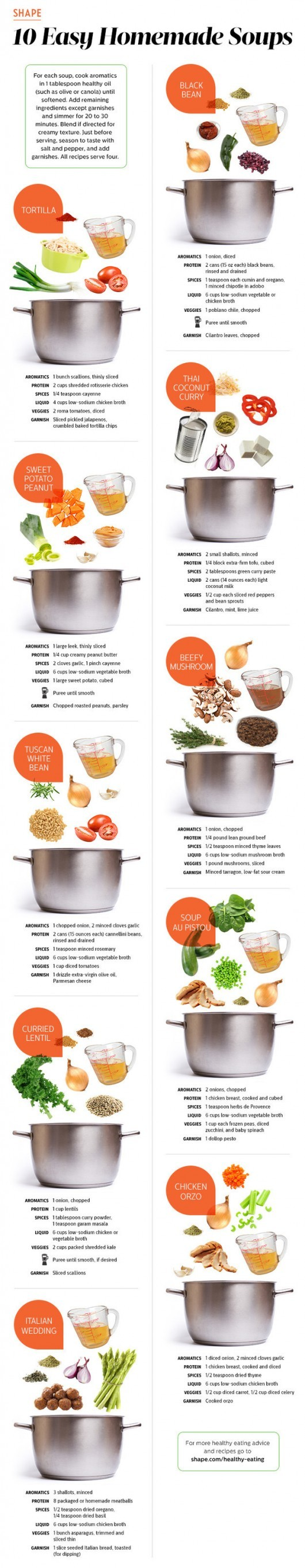 11 Really Useful Food & Cooking Infographics