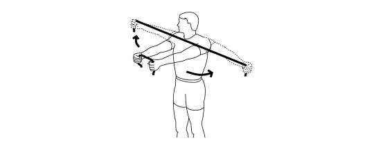 Resistance Band Reverse Flies