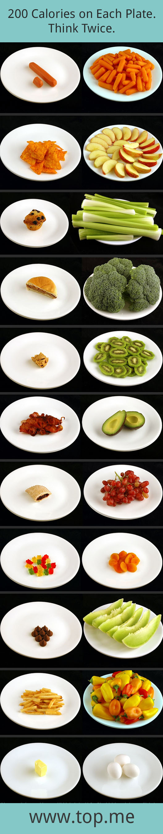 200 Calories on Each Plate. What Do You Choose?