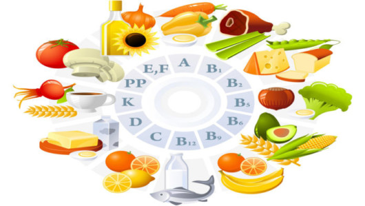 A picture that shows all important vitamins and the foods that have them